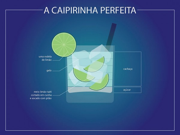 caipirinha_fabio-rex-2-600x450